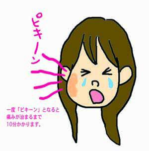 耳下腺炎記録日記 : unico☆chronicle