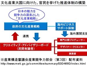 クールジャパンに関連して日本政府の動きが早くてビックリ_b0007805_23243193.jpg