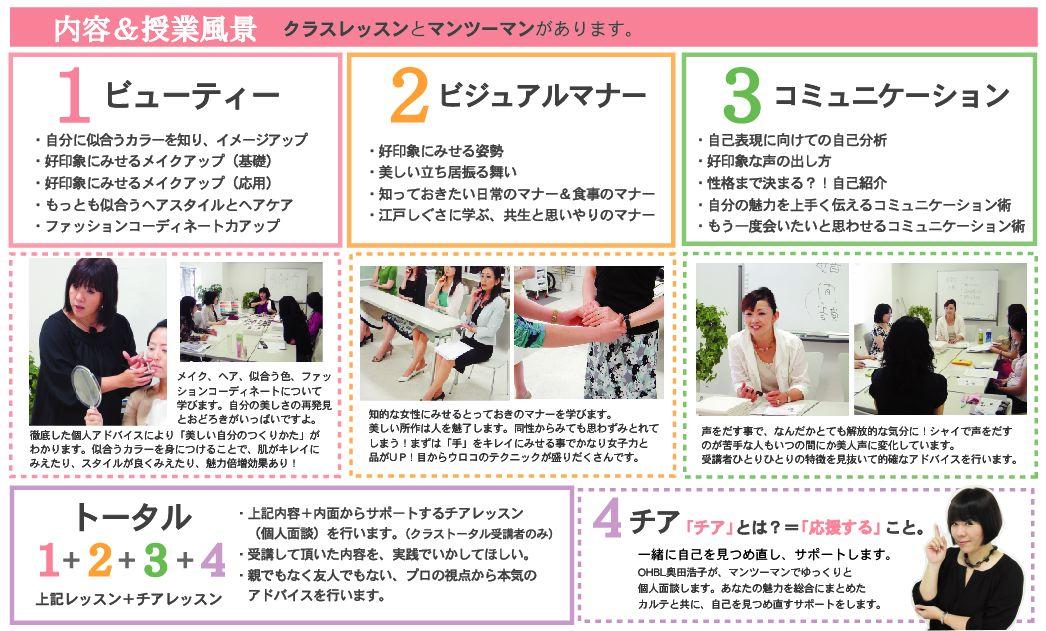 京都のOHBLで最強の自分磨き!ブラッシュアップコース_f0046418_10563287.jpg