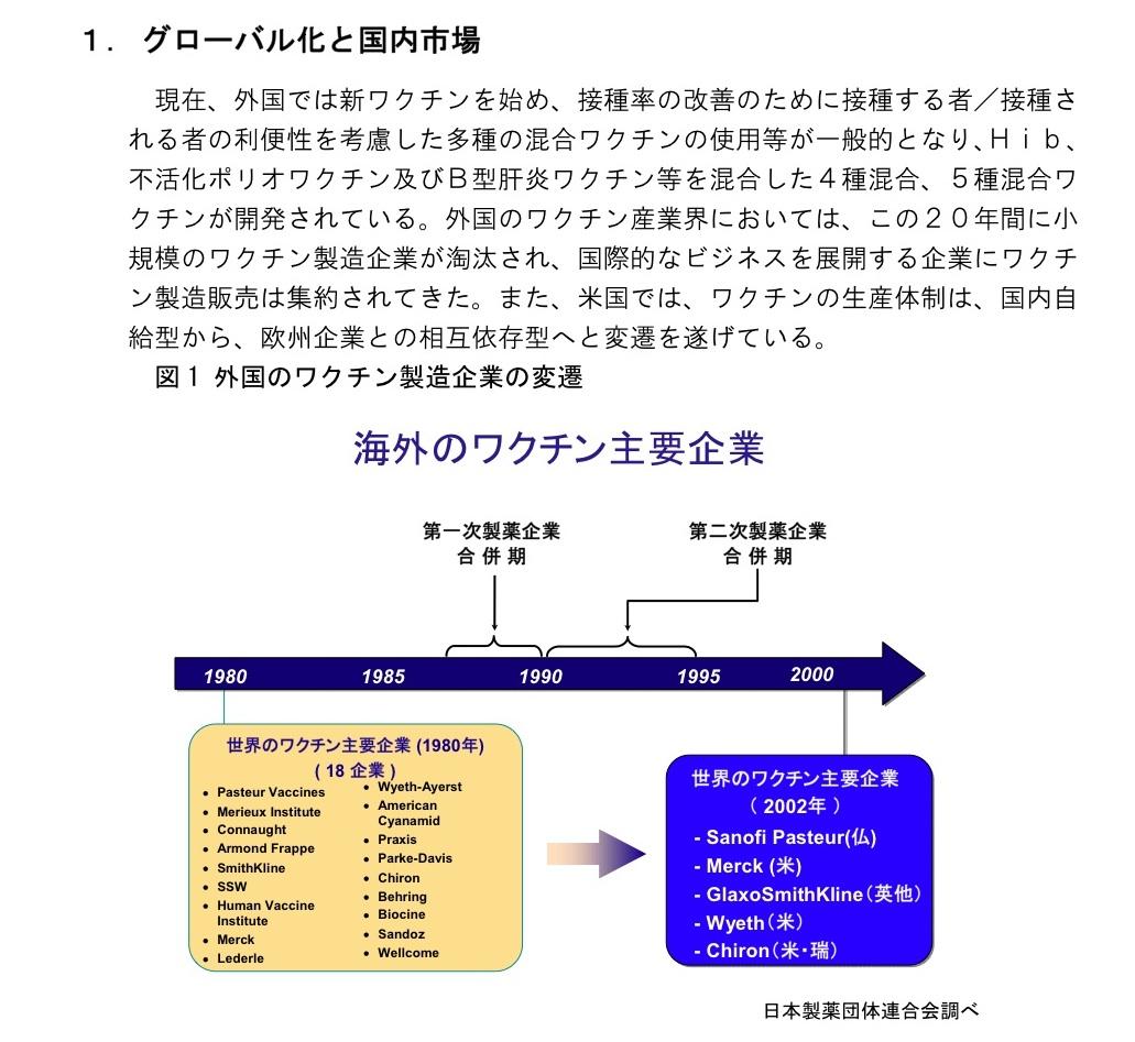 日本の「ワクチンビジネス」の首謀者たち:無知のなせる技か?_e0171614_2230303.jpg