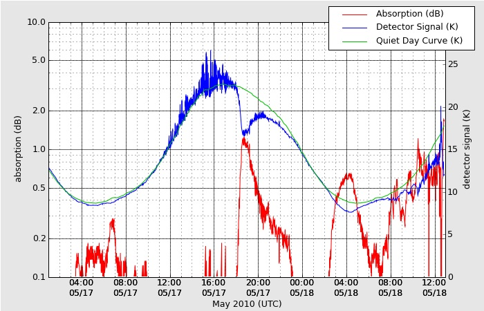 HAARPに地震波か?_e0171614_21505437.jpg