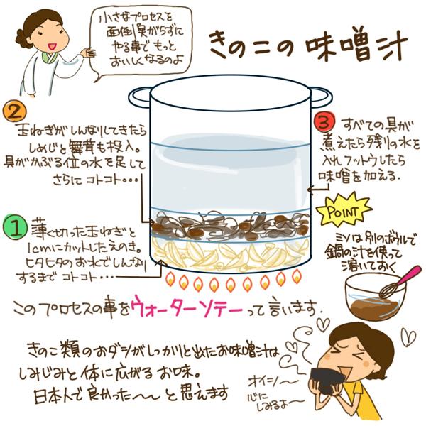 美味しいマクロビお味噌汁_c0161724_14581126.jpg