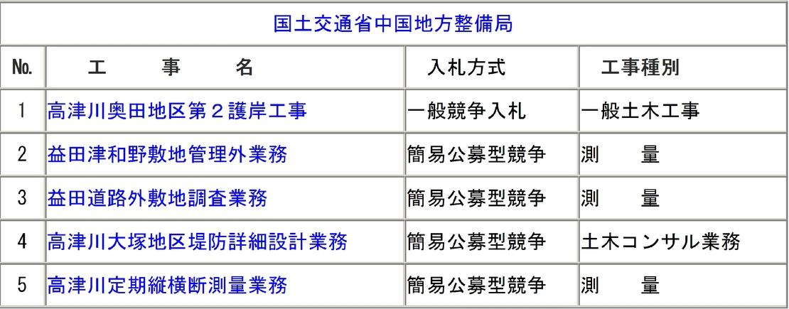 発注工事見込み_e0128391_23165075.jpg