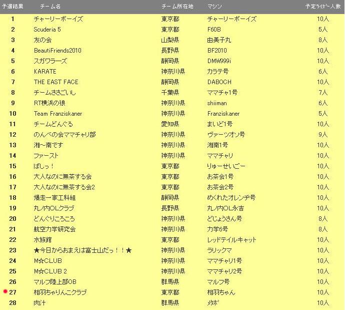ママチャリグランプリ参戦決定!_b0015157_9212446.jpg