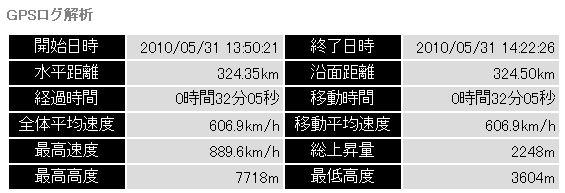航空機にも使える自転車ナビ_c0025115_194878.jpg