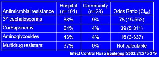 Acinetobacter_e0156318_10374261.jpg