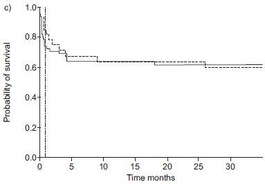 いわゆる、びまん性肺胞出血は原因を問わず入院死亡率24.7%_e0156318_7501174.jpg