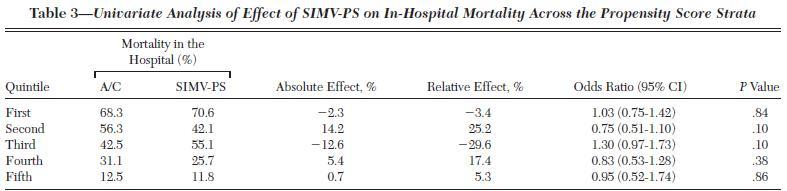 プライマリセッティングでSIMV-PSはA/Cと比較して臨床アウトカムは同等_e0156318_9495066.jpg