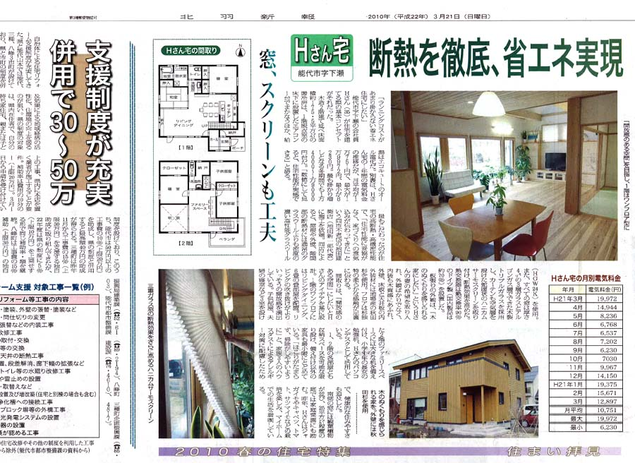 北羽新報の掲載!_f0150893_1744217.jpg