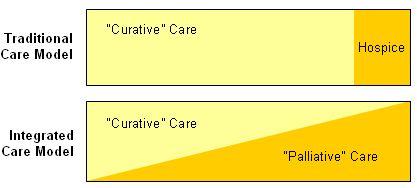 ASCO 2010速報:進行NSCLC患者への早期緩和ケアチームの介入の有用性_e0156318_2250159.jpg