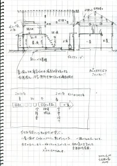 「六日町の古民家」it\'s just a first impression_f0230666_18464298.jpg