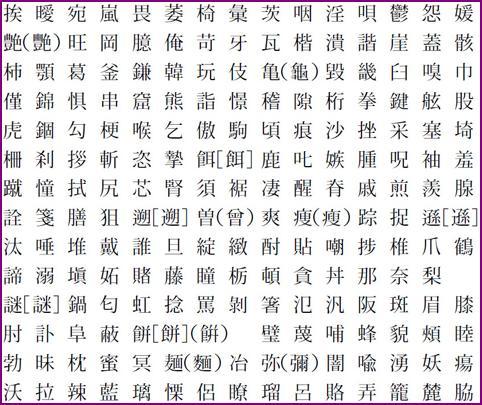 常用漢字に196文字が追加されます_f0070359_19281377.jpg