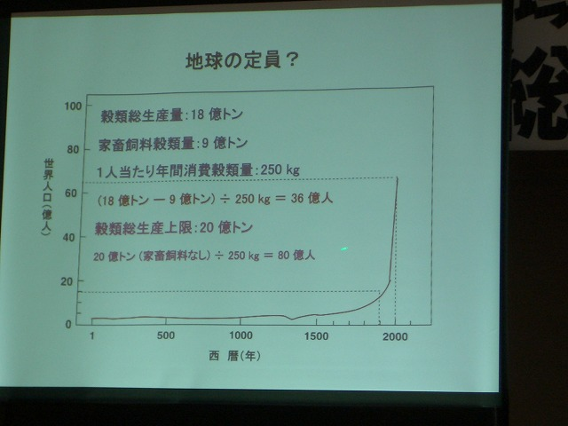 富士市STOP温暖化地域協議会と「遺伝子組換え」_f0141310_2304139.jpg