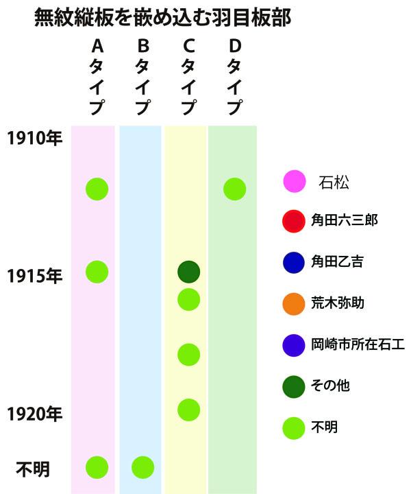 e0113570_085993.jpg