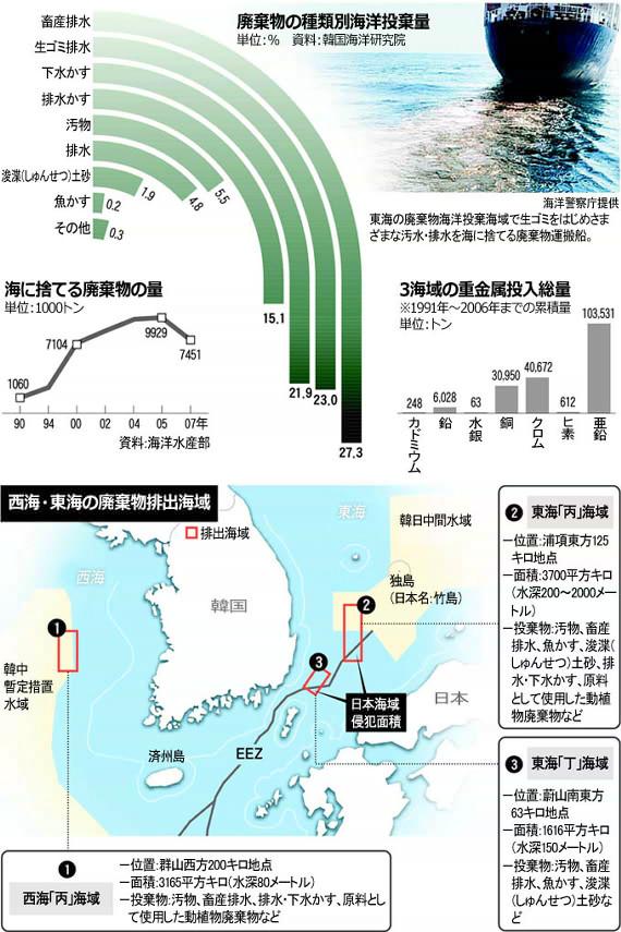 韓国、下水汚泥の海洋投棄を続行_d0044584_1125135.jpg