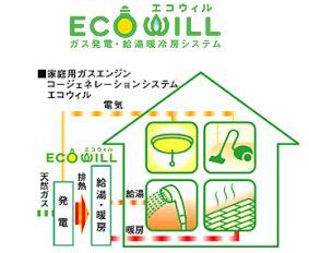 エコの設備_f0129627_1620116.jpg