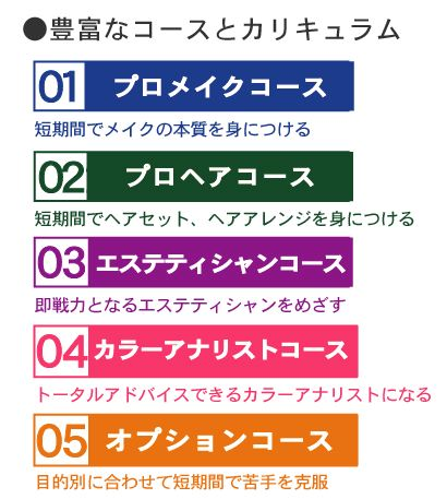 京都OHBL プロフェッショナルコース_f0046418_1892481.jpg