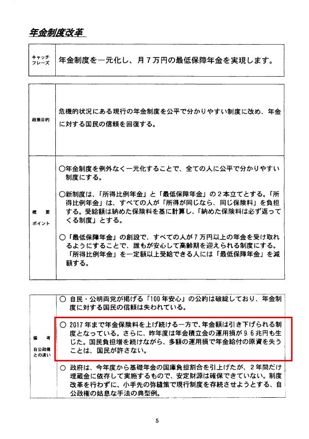 民主党政権によって日本国民の年金が危ない_d0044584_3334757.jpg