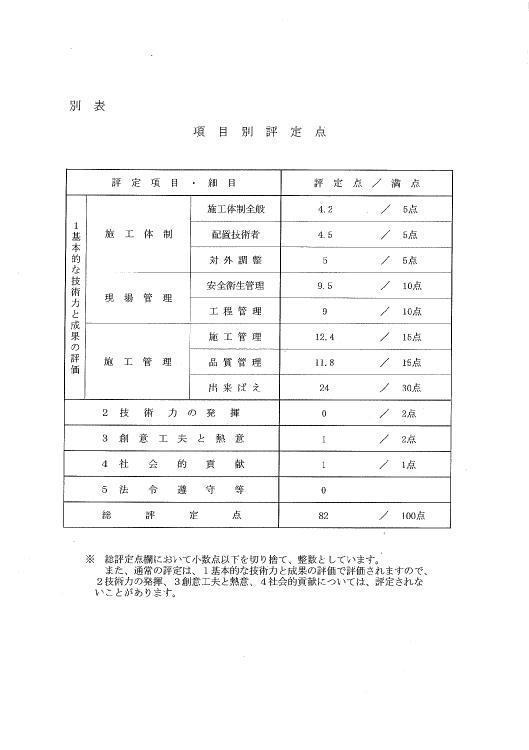 ☆工事成績評定☆(武蔵野の森公園)_b0172896_7161392.jpg
