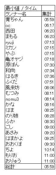 b0136931_16213148.jpg