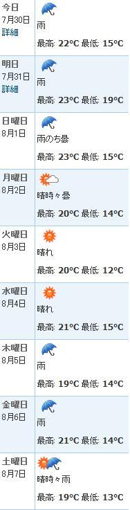 雨の日。_a0159707_2242161.jpg
