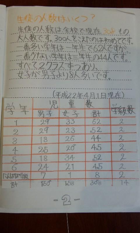 岡山市立石井小学校_f0197703_1656348.jpg