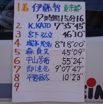 10.08.03(火) 2010年大峰早駈_a0062810_2063130.jpg