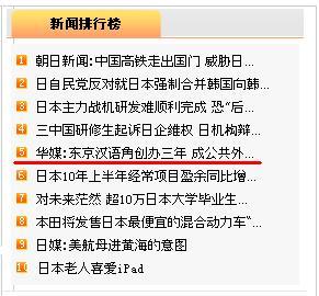 漢語角に関する評論記事 人民網日本版5位に_d0027795_1150367.jpg