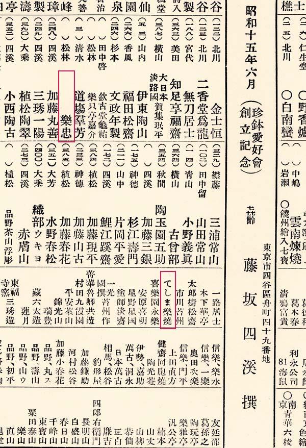 「珍鉢銘鑑」昭和15年                 No.355_b0034163_1119834.jpg