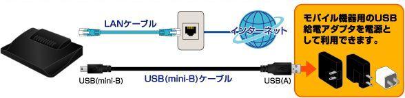 小型無線ルーター_c0025115_214138.jpg