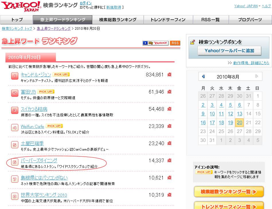 yahoo(ヤフー)検索ランキング_d0063218_8364039.jpg
