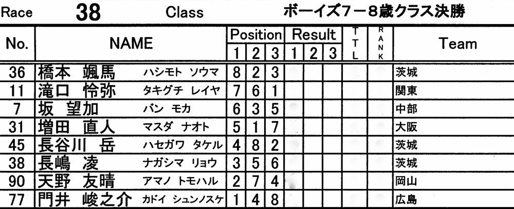 2010JBMXFシリーズ第3戦in上越VOL4:ボーイズ7−8才、9−10才クラス決勝_b0065730_16353137.jpg
