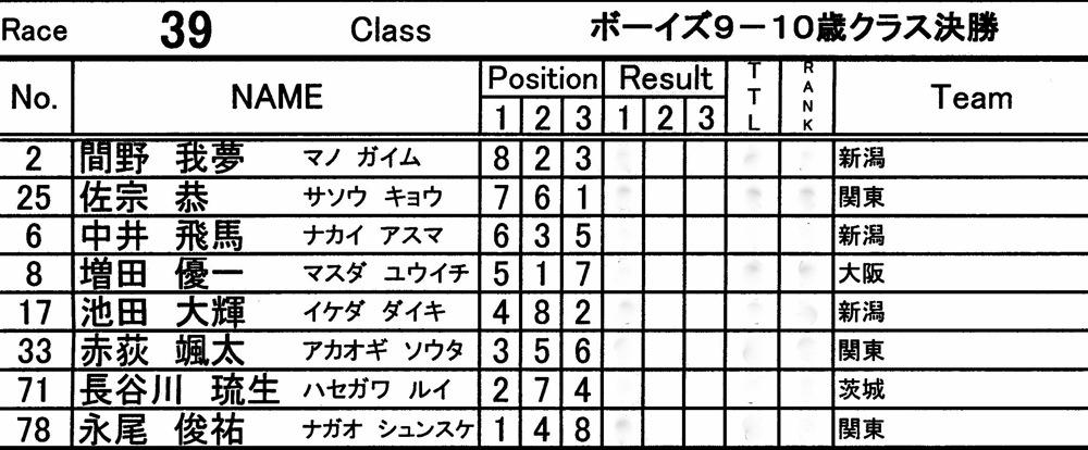 2010JBMXFシリーズ第3戦in上越VOL4:ボーイズ7−8才、9−10才クラス決勝_b0065730_1636749.jpg