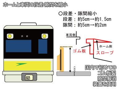 可動式ホーム柵の設置を始めた大阪市交通局_c0167961_21562256.jpg