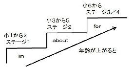 d0146612_1943815.jpg