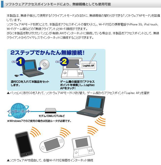 無線親機にもなれる超小型USBアダプタ_c0025115_2031041.jpg