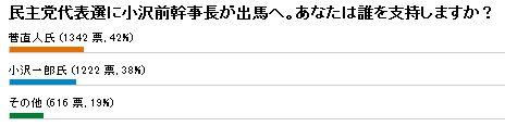 f0044065_3123563.jpg