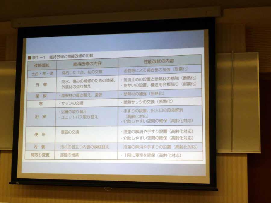 「断熱耐震同時改修の実地要領」 の受講!_f0150893_2212185.jpg