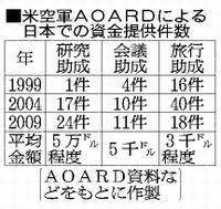 b0161323_1892073.jpg