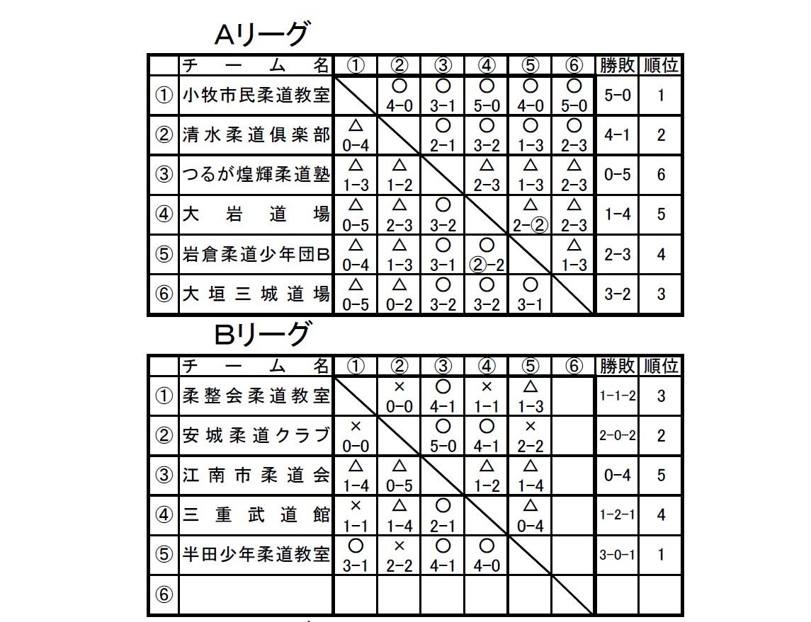f0063216_112323.jpg