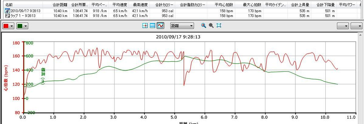 10.09.17(金) 帝釈山_a0062810_1732940.jpg