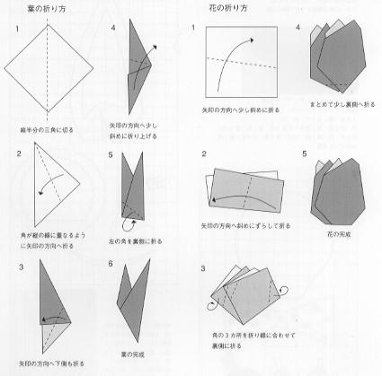折り紙の 折り紙チューリップの折り方 : uponbooks.exblog.jp