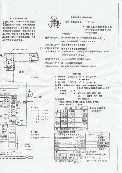 旧福井小学校(昭和4年竣工)_f0230666_1248359.jpg