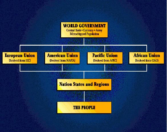 「2014年ビルダーバーグ会議」の真っ最中:議題はずばり「世界統一政府」!?_e0171614_1345412.jpg