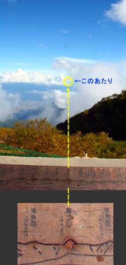 標高2,612m_c0217582_22374947.jpg