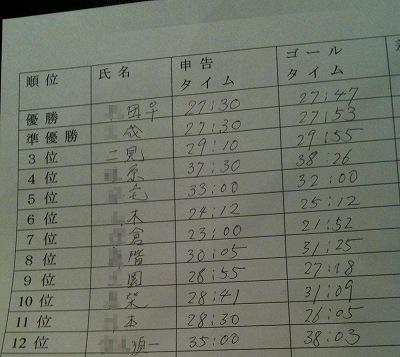 恒例のレース_a0036808_1755161.jpg