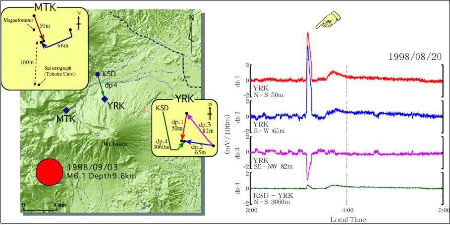 「地震予知はできる!特に短期予知なら」:上田誠也博士の講演より_e0171614_163423.jpg
