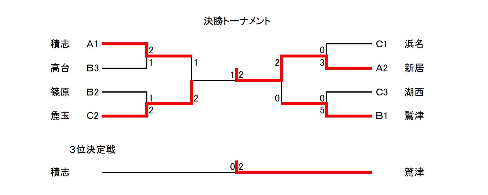 f0063216_9303758.jpg