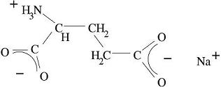 近日開始:化学療法薬をあなたの食べ物に by David Rothscum 1_c0139575_2231613.jpg