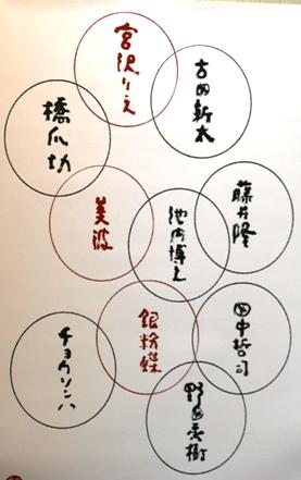 野田地図「ザ・キャラクター」_b0048834_23321129.jpg